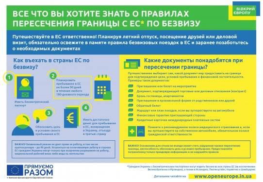 Порядок пересечения государственной границы польши (07.07.2020) - польша в россии - веб-сайт gov.pl