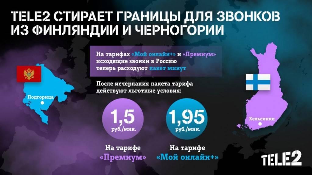 Интернет в финляндии: какие тарифы выгодны