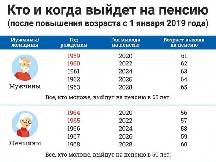 Какая средняя пенсия в новой зеландии в 2021 году в рублях и как она рассчитывается? структура пенсионной системы