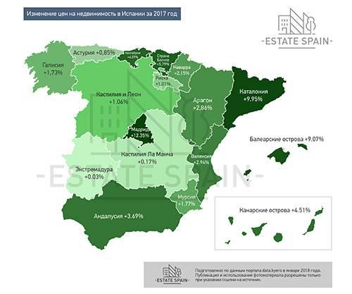 Всё что нужно знать если вы решили купить недвижимость в испании
