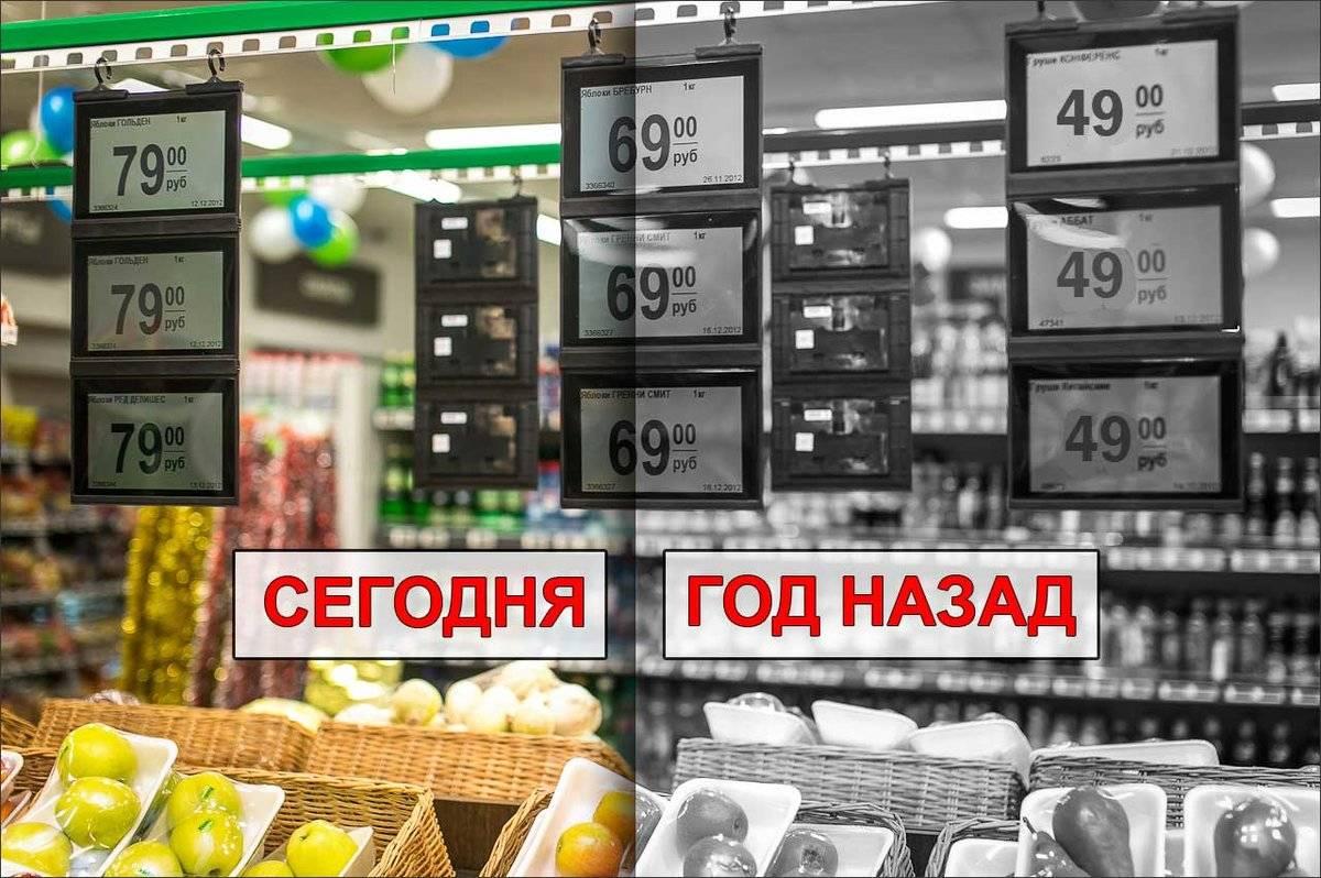 Цены на питание в кафе и ресторанах
