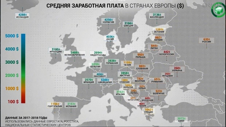 Кому в болгарии жить хорошо?