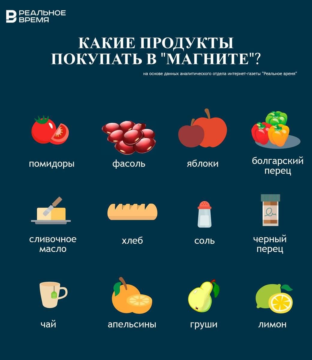 Цены в сербии на недвижимость, продукты, основные товары и услуги