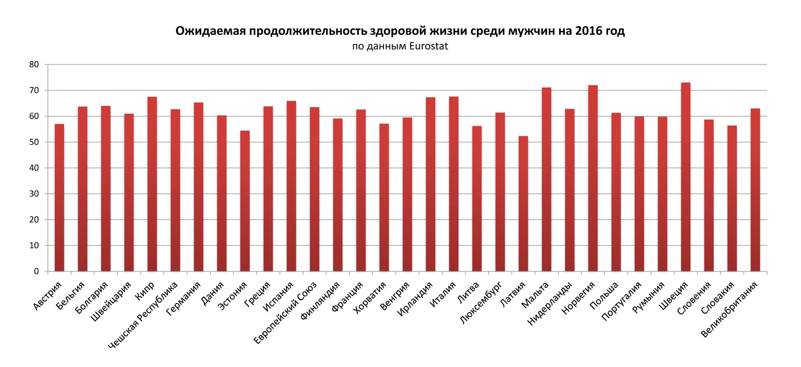 Средняя зарплата в латвии по профессиям в 2021 году