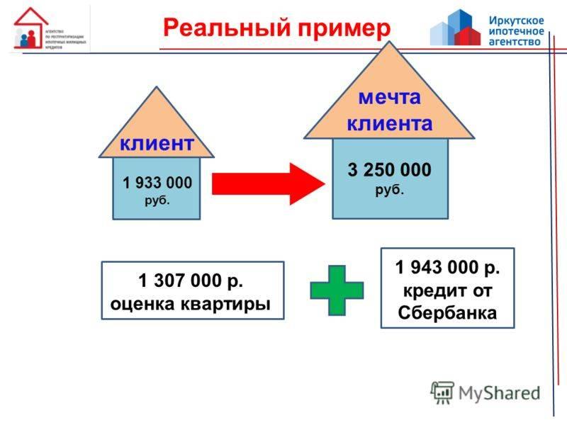 Переезд в другой город: с чего начать? советы :: businessman.ru