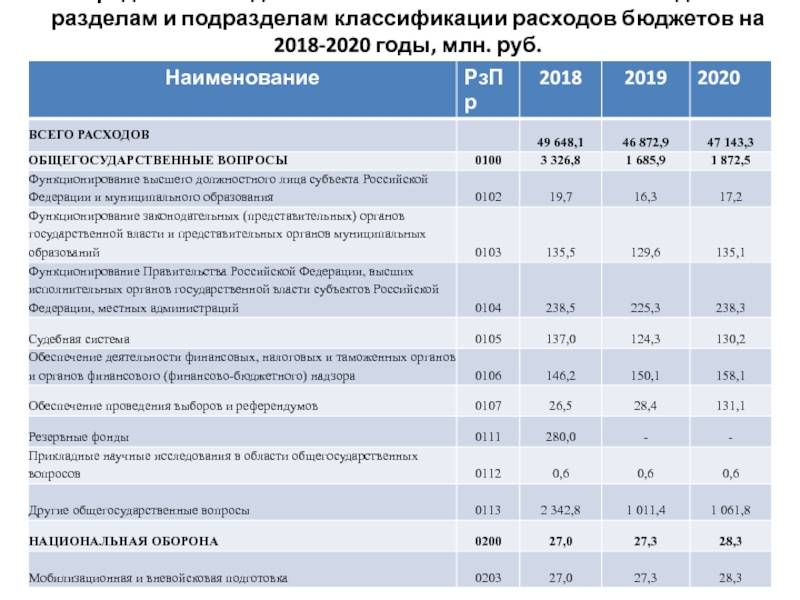 На чем экономят и как ведут личный бюджет в германии | pro-banking.ru