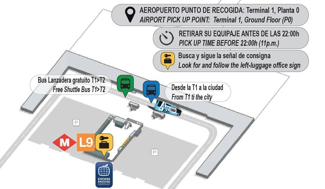 Аэропорт барселона эль-прат: терминалы, как доехать до города, курортов коста дорады и коста бравы, официальный сайт