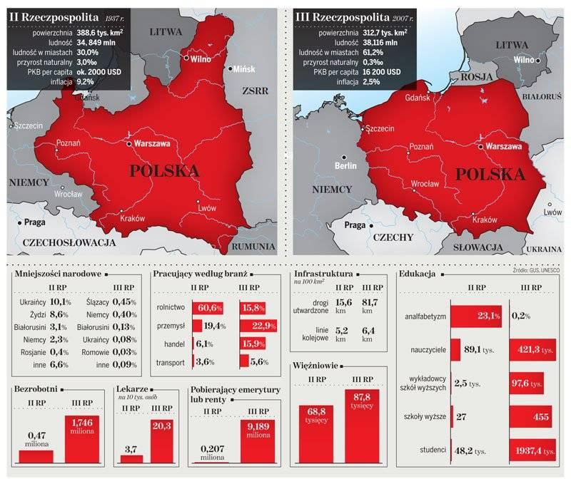 Пересечение польской границы без обсервации