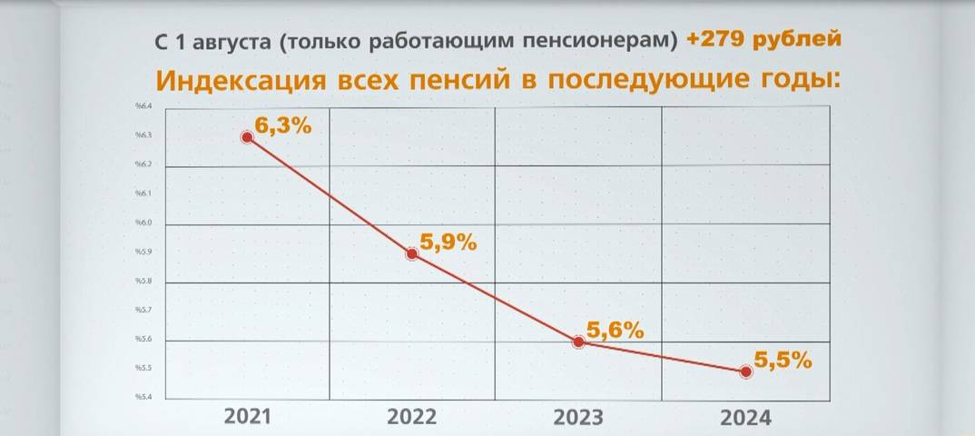 Пенсия в финляндии для иностранцев в 2021 году - sameчас
