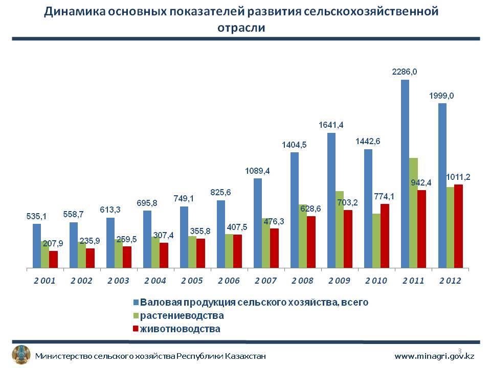 Экономика латвии: общая информация и структура