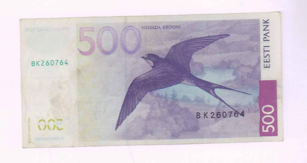 Какие налоги в эстонии в 2021 году для физических и юридических лиц