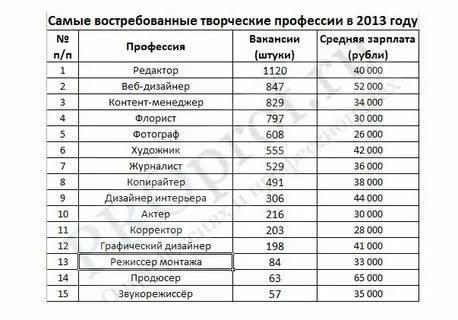 Миграция в австралию из россии в 2020 году - требования, список профессий - все пособия