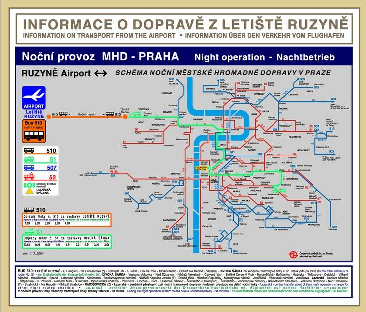 Главные аэропорты чешской республики