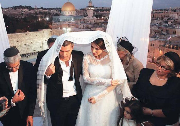Правила въезда в израиль в 2021 году: страховка, приглашение, отказ