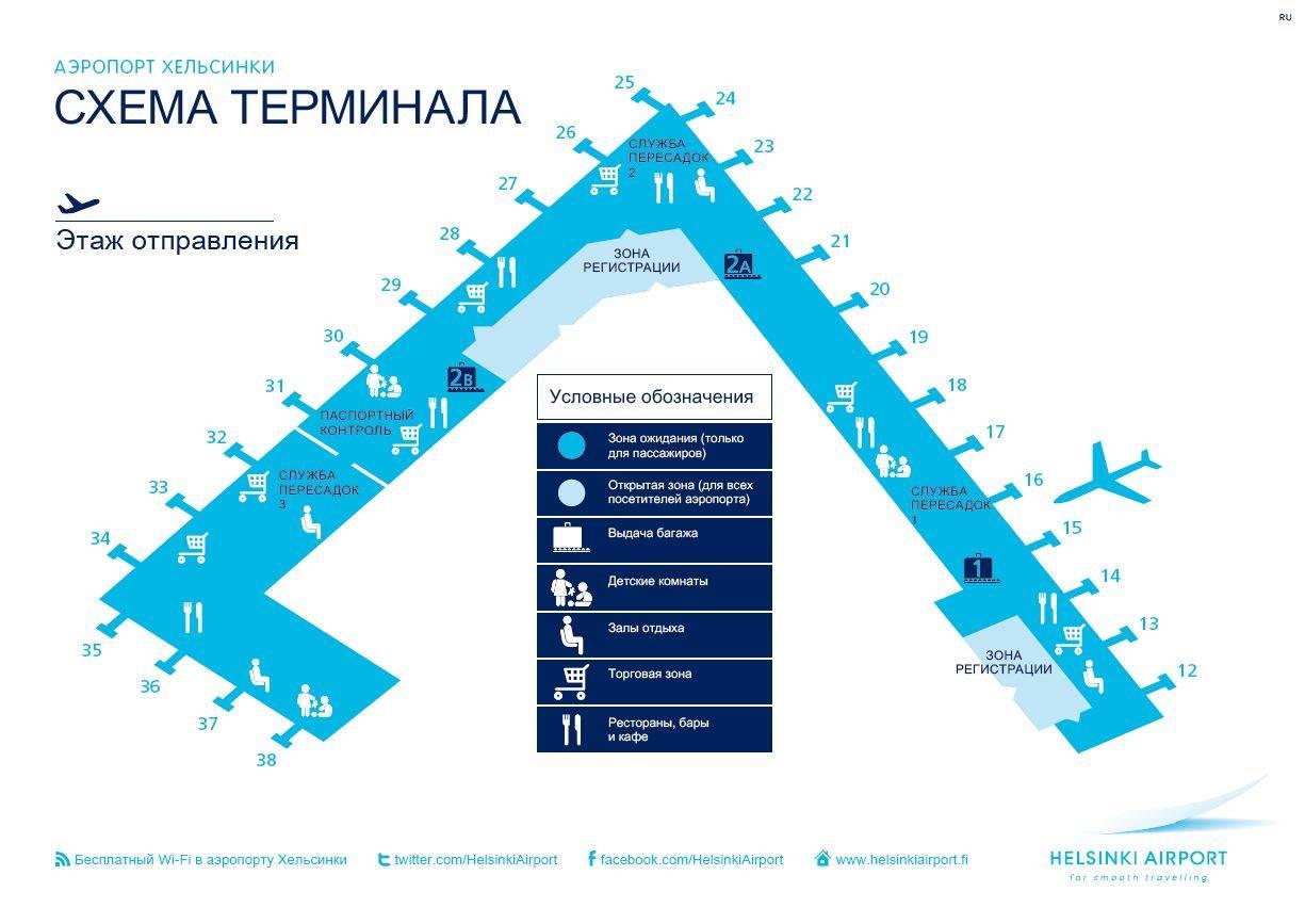 Аэропорт Хельсинки: инфраструктура и услуги