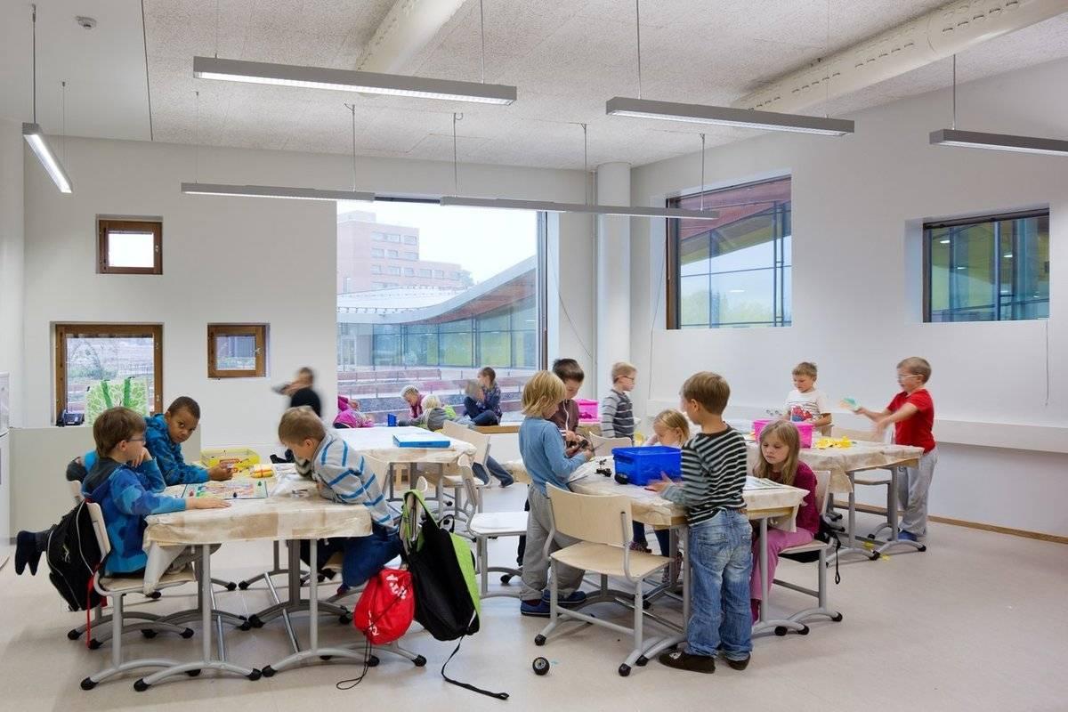 Факторы эффективности финской системы образования * статья | финляндия: язык, культура, история