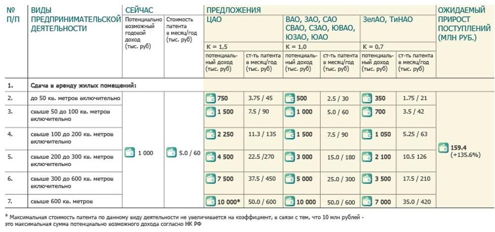 Правила и стоимость аренды квартиры в турции (на примере анталии)