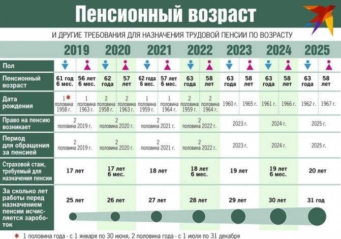 Как живут русские пенсионеры в болгарии? – мигранту мир