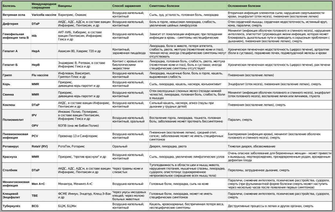 Обследование детей в германии: клиники детской диагностики, цены, отзывы