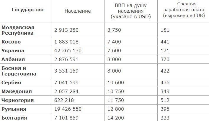 Как оформить ипотеку в болгарии иностранцу в 2021 году