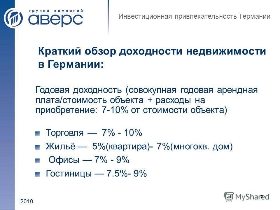 Купить дом в бонн - 2 объявления, продажа домов в бонн на move.ru