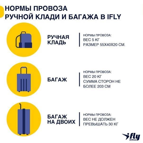Правила ввоза товаров в беларусь из польши 2020