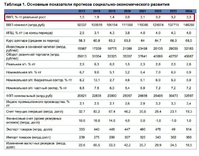 Экономика турции — википедия. что такое экономика турции