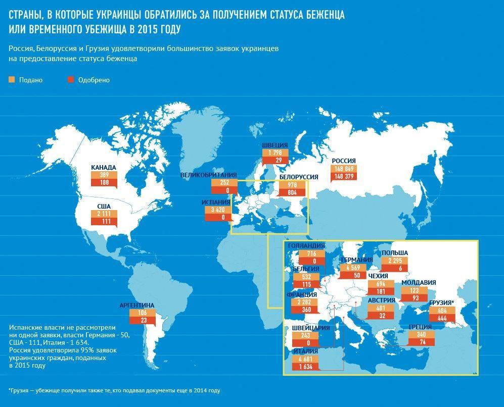 Предоставление убежища в германии: права и процедура получения статуса беженца