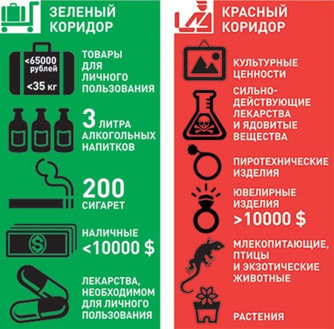 Kоронавирус 2019-ncov | välisministeerium
