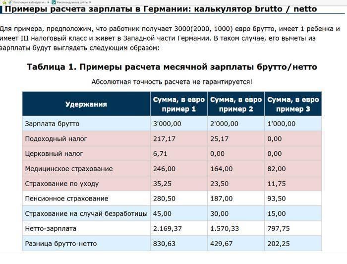 Калькулятор ндфл 2021 с вычетами на детей