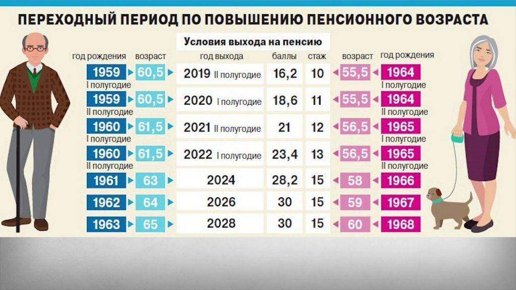 Вид на жительство в болгарии для пенсионеров. как получить, список документов
