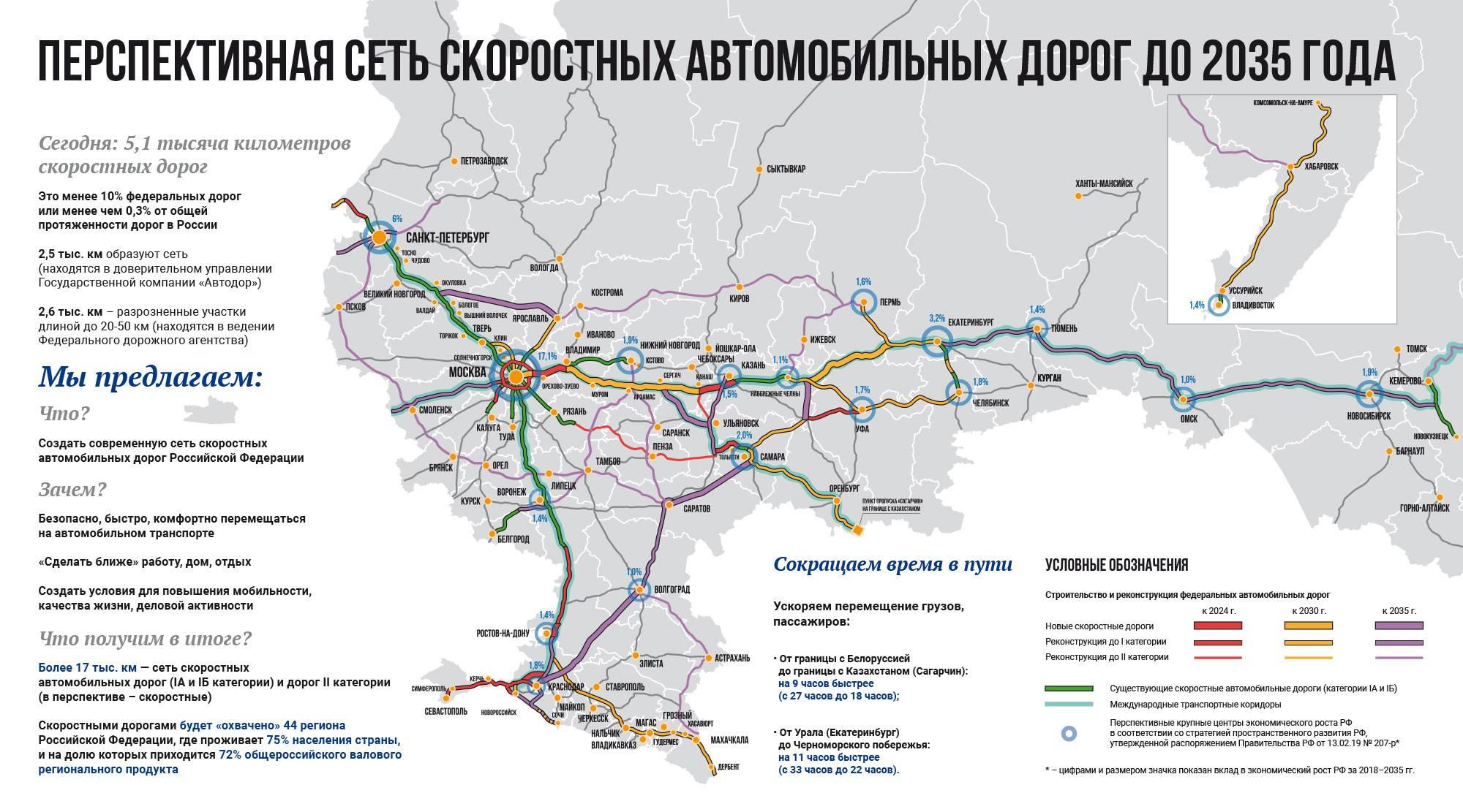 Венгрия – автомобильные платные дороги. виньетка (матрица). пдд и штрафы • autotraveler.ru