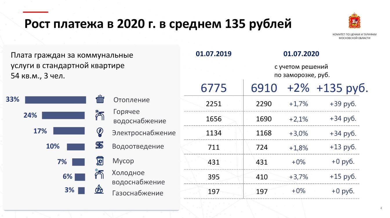 Обзор цен на еду в магазинах и кафе кипра в 2021 году