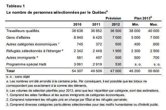 Провинциальные программы иммиграции в канаду 2019 году