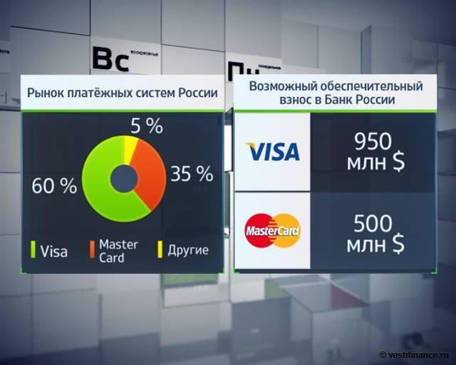 Как работает банковская система турции в 2021 году — все о визах и эмиграции