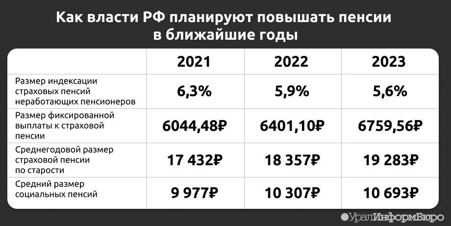 Время готовить резюме: эксперты рассказали, как найти работу в 2021 году