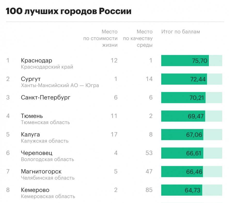 Работа в черногории: зарплаты, вакансии, особенности трудоустройства