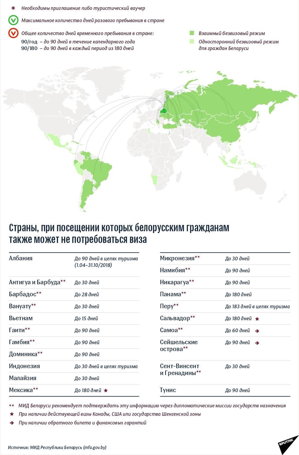 Куда можно поехать с болгарской визой в 2021 году: страны шенгена и другие