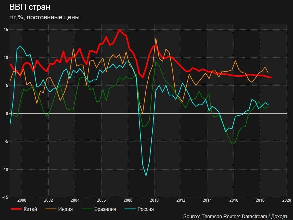 Экономика японии, экономическое развитие
