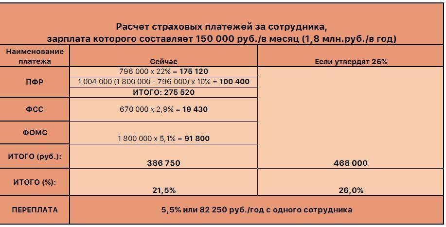 """Зарплата в германии: особенности начисления и налогообложения ⋆ іа """"єуработа"""""""