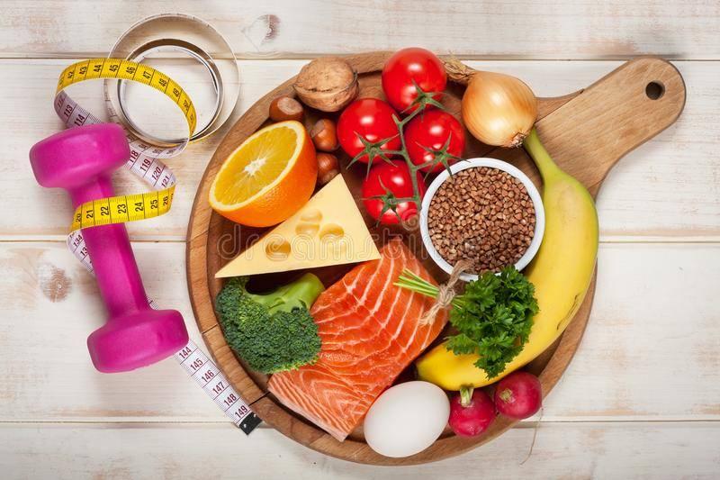 Анализ рынка спортивного питания