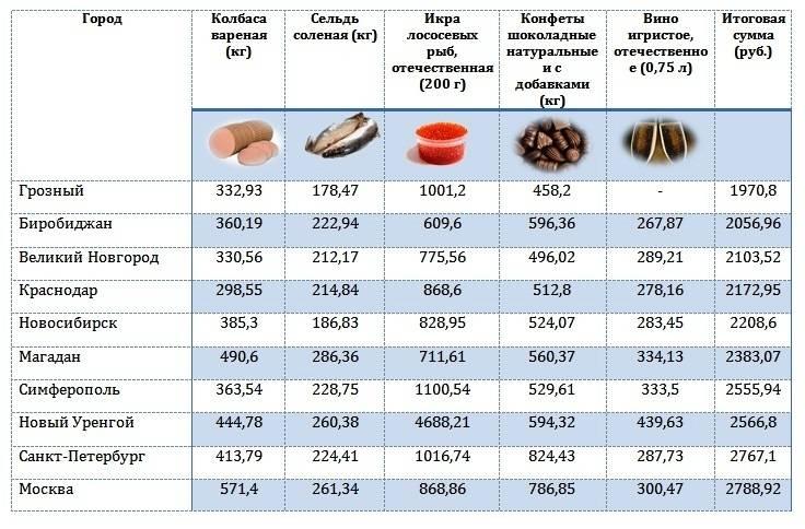 Цены в индонезии в 2021 году: стоимость жизни и путешествий