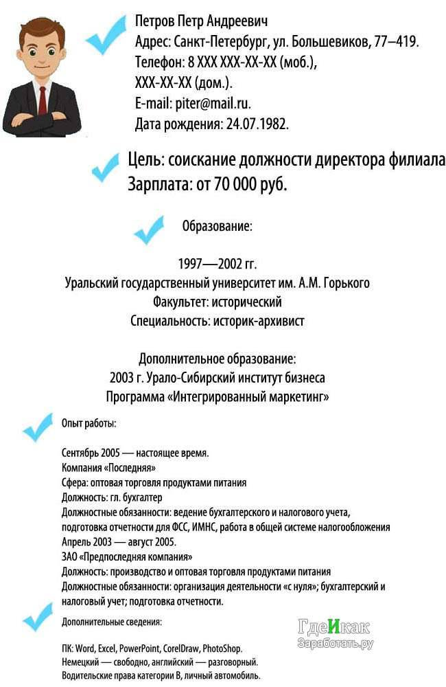 Образец успешного резюме на английском языке, пример сv с переводом
