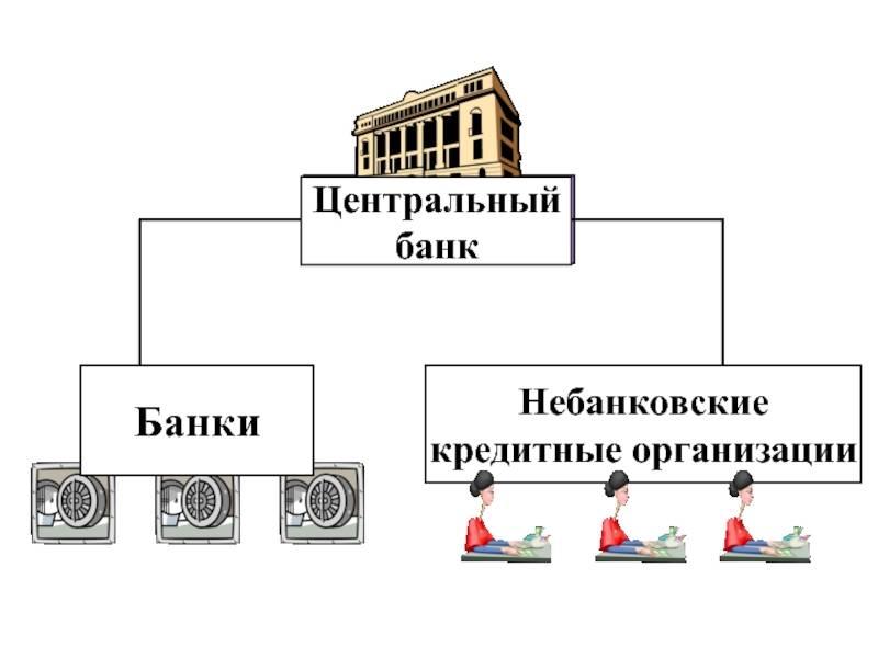 Израильские банки ужесточают требования к клиентам с двойным гражданством — bankir.ru