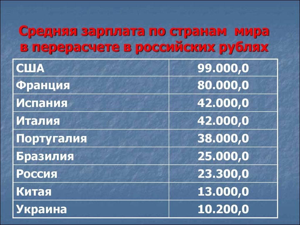 Минимальная и средняя зарплата в чехии 2020 - регистрация фирмы в чехии