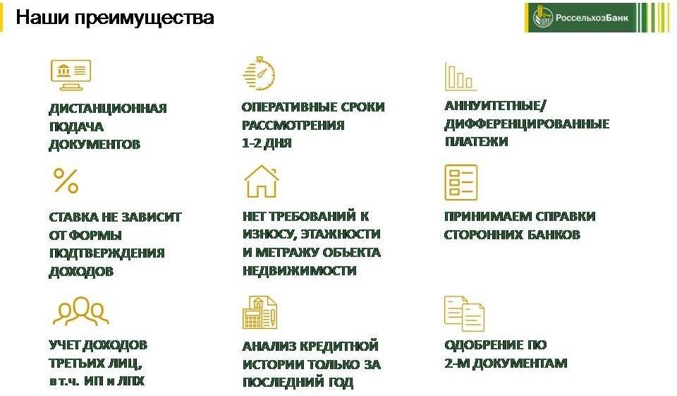 Топ 7. кредит для граждан белоруссии в москве, спб в 2021 году (получить)