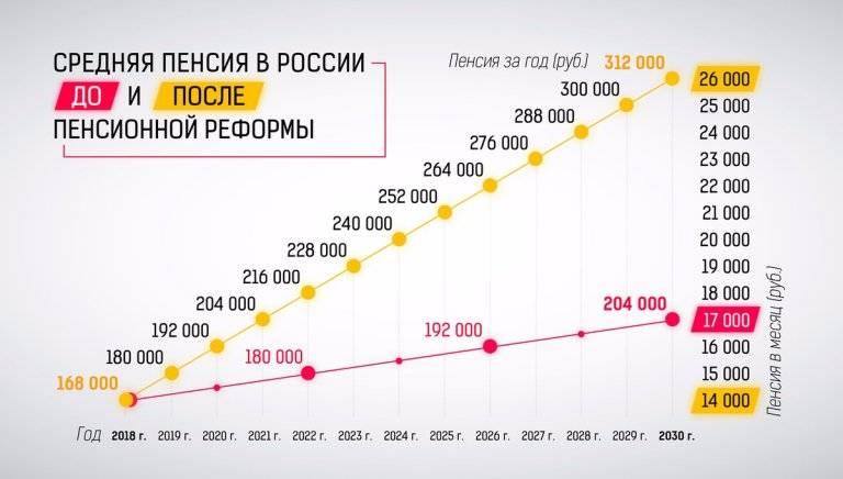 Пенсионеры в болгарии, виза и недорогая недвижимость