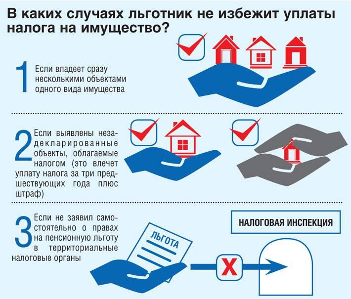 Налог с продажи квартиры в 2021: году новый закон для физических лиц, с какой суммы, в собственности менее 3 лет
