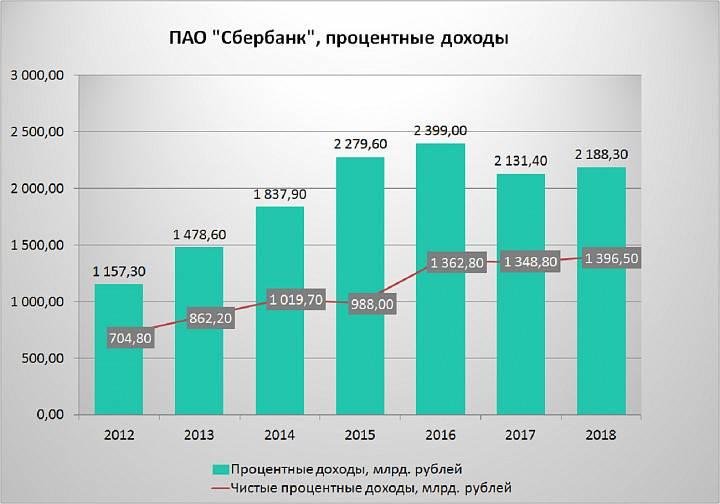 Банки латвии в  2021  году: рейтинг надежности, как открыть счет