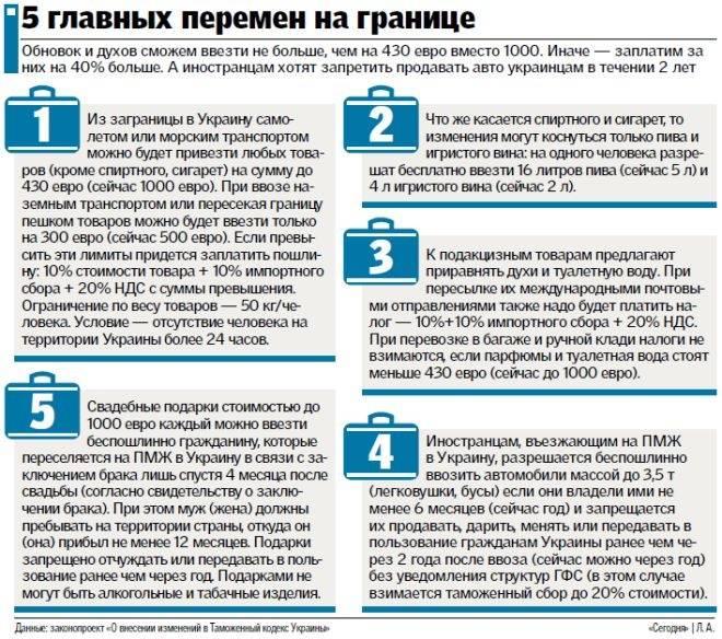 Что необходимо знать для въезда в эстонию из россии? нюансы контроля на границе